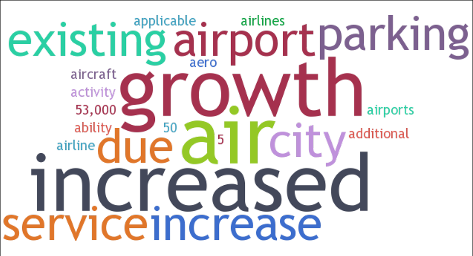 "DY Consultants has been selected by TRB's Airport Cooperative Research Program to carry out the Synthesis Project 03-15: ""How Airports Plan for Changing Aircraft Capacity-the Effects of Upgauging."
